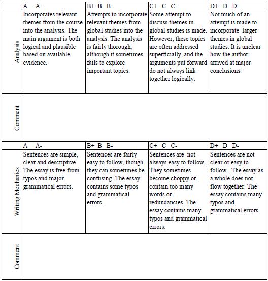 Global History Essay